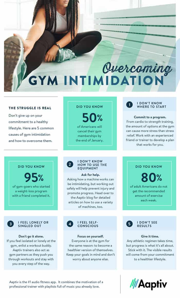 Gymtimidation infographic