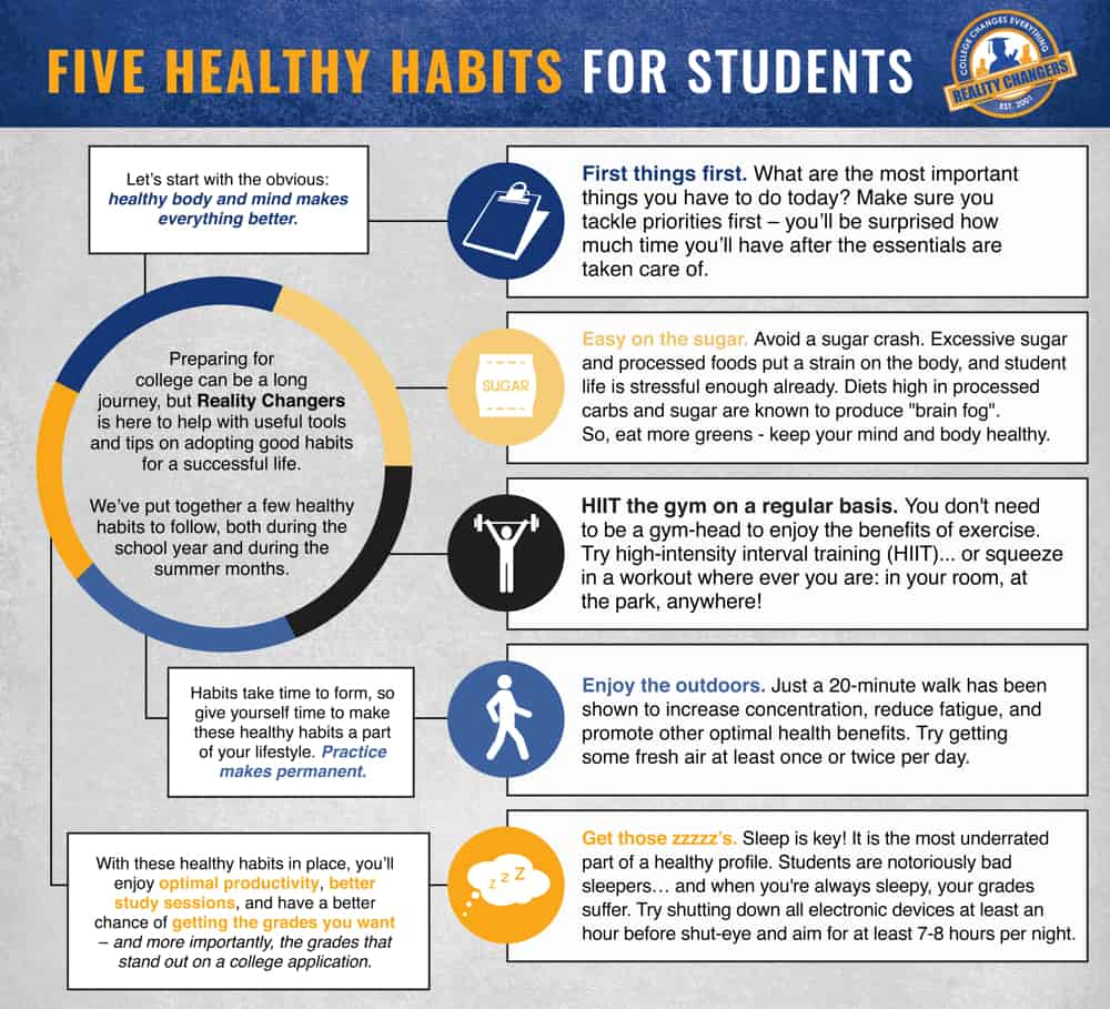 Reality Changers-Healthy Habits v2